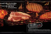 ABUBA dengan Metode Charcoal Grill via Abubacoid